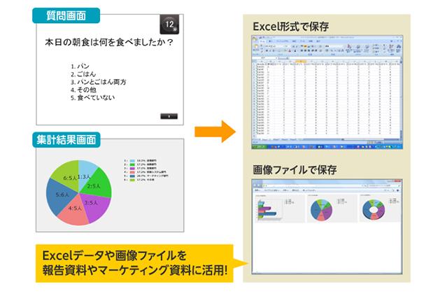Excelデータや画像ファイルを報告資料やマーケティング資料に活用!